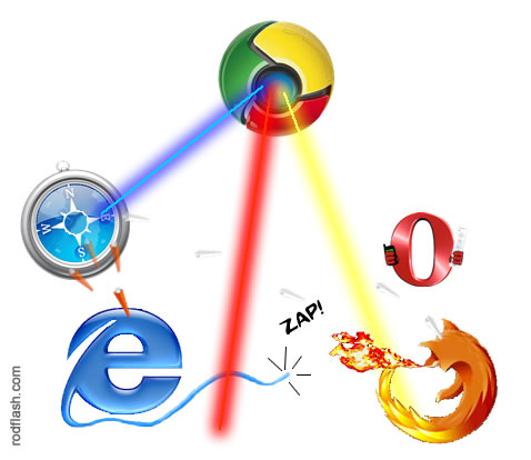 Browsers war